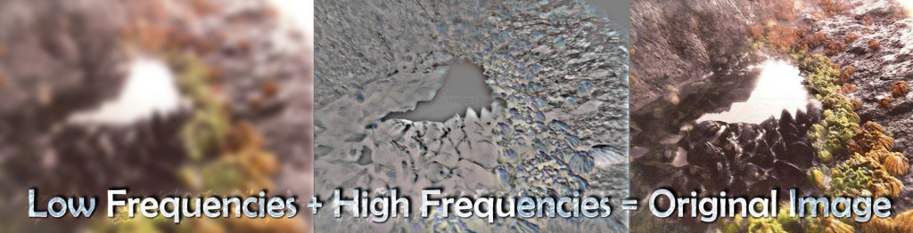 low frequencies + high frequencies = original image